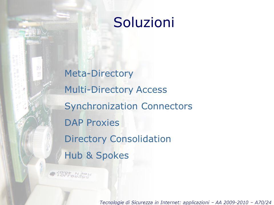 Tecnologie di Sicurezza in Internet: applicazioni – AA 2009-2010 – A70/24 Soluzioni Meta-Directory Multi-Directory Access Synchronization Connectors DAP Proxies Directory Consolidation Hub & Spokes