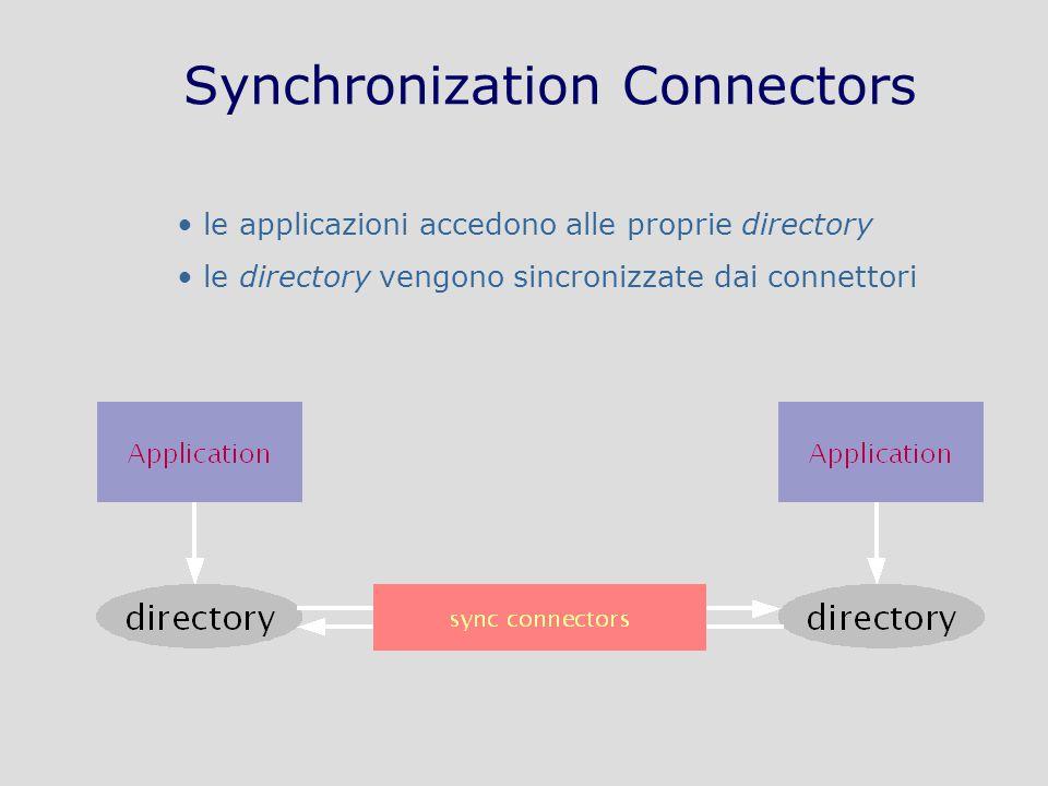Tecnologie di Sicurezza in Internet: applicazioni – AA 2009-2010 – A70/27 Synchronization Connectors le applicazioni accedono alle proprie directory le directory vengono sincronizzate dai connettori