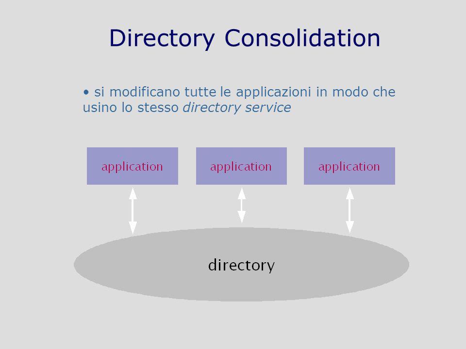 Tecnologie di Sicurezza in Internet: applicazioni – AA 2009-2010 – A70/29 Directory Consolidation si modificano tutte le applicazioni in modo che usino lo stesso directory service