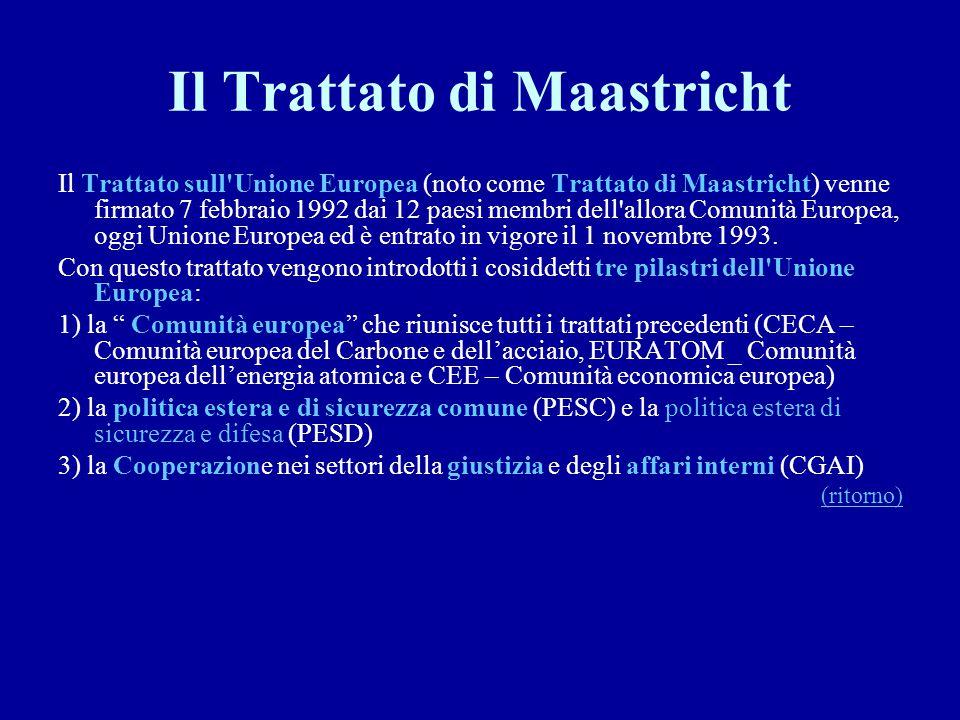 Il Trattato di Maastricht Il Trattato sull'Unione Europea (noto come Trattato di Maastricht) venne firmato 7 febbraio 1992 dai 12 paesi membri dell'al