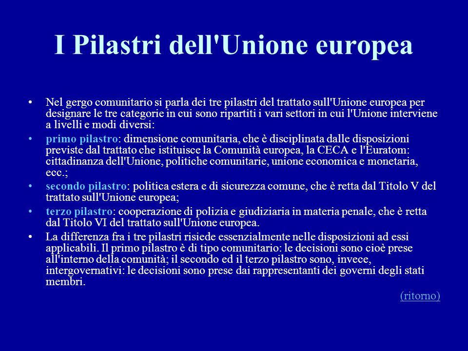 I Pilastri dell'Unione europea Nel gergo comunitario si parla dei tre pilastri del trattato sull'Unione europea per designare le tre categorie in cui
