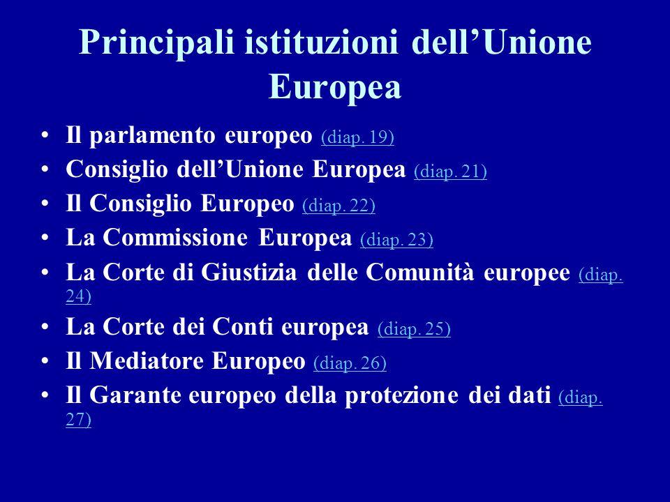 Principali istituzioni dell'Unione Europea Il parlamento europeo (diap. 19) (diap. 19) Consiglio dell'Unione Europea (diap. 21) (diap. 21) Il Consigli
