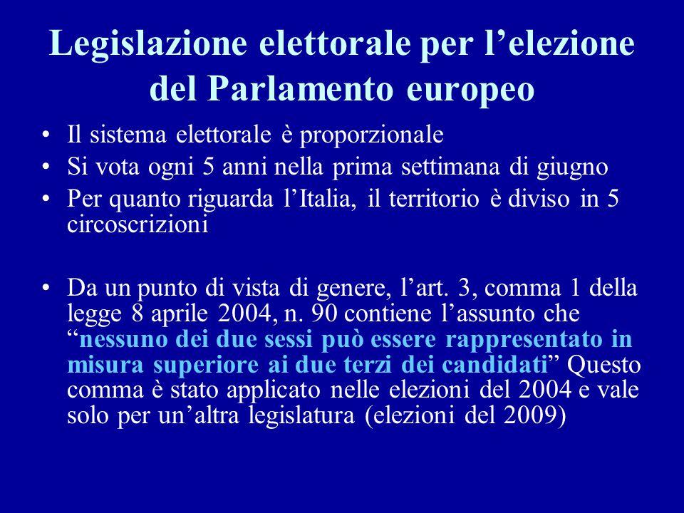 Legislazione elettorale per l'elezione del Parlamento europeo Il sistema elettorale è proporzionale Si vota ogni 5 anni nella prima settimana di giugn