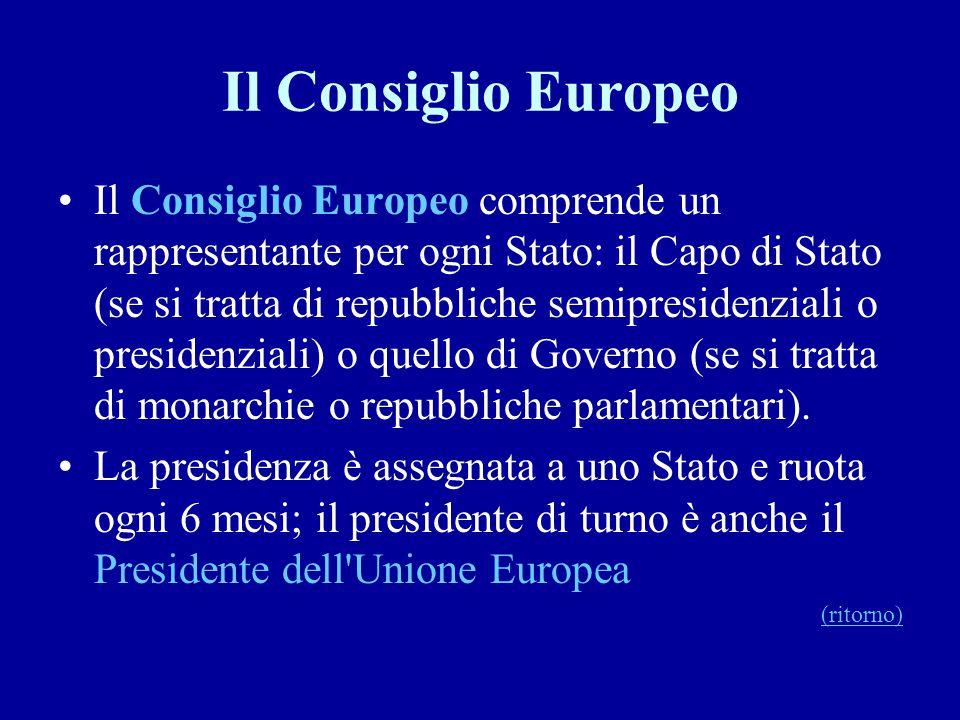 Il Consiglio Europeo Il Consiglio Europeo comprende un rappresentante per ogni Stato: il Capo di Stato (se si tratta di repubbliche semipresidenziali