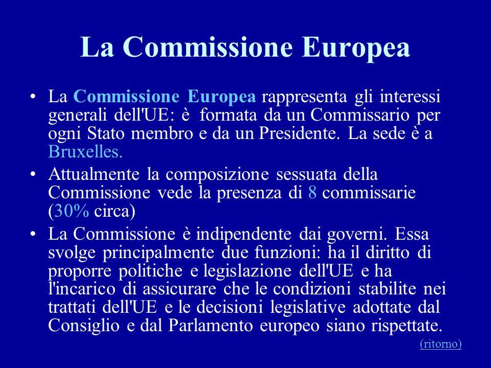 La Commissione Europea La Commissione Europea rappresenta gli interessi generali dell'UE: è formata da un Commissario per ogni Stato membro e da un Pr