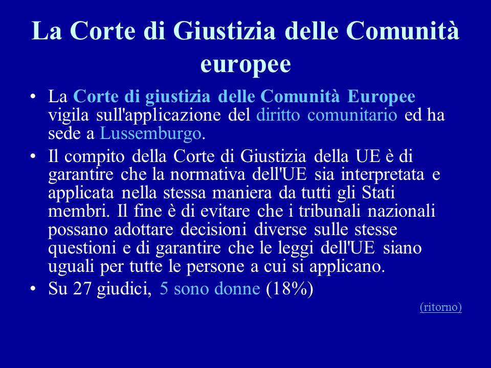 La Corte di Giustizia delle Comunità europee La Corte di giustizia delle Comunità Europee vigila sull'applicazione del diritto comunitario ed ha sede