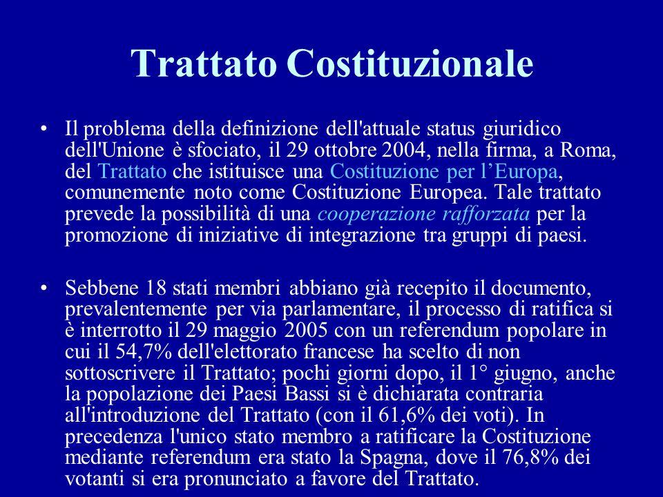 Trattato Costituzionale Il problema della definizione dell'attuale status giuridico dell'Unione è sfociato, il 29 ottobre 2004, nella firma, a Roma, d