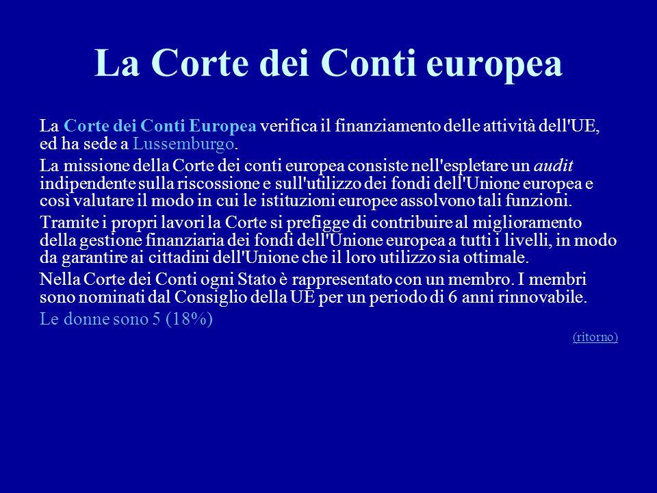 La Corte dei Conti europea La Corte dei Conti Europea verifica il finanziamento delle attività dell'UE, ed ha sede a Lussemburgo. La missione della Co