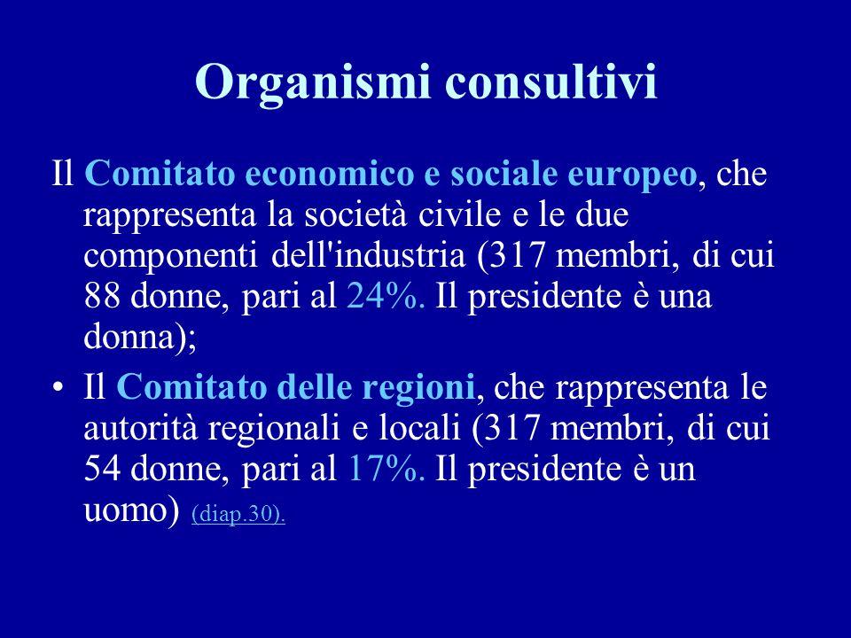 Organismi consultivi Il Comitato economico e sociale europeo, che rappresenta la società civile e le due componenti dell'industria (317 membri, di cui