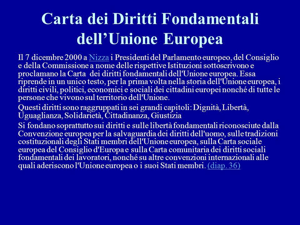 Carta dei Diritti Fondamentali dell'Unione Europea Il 7 dicembre 2000 a Nizza i Presidenti del Parlamento europeo, del Consiglio e della Commissione a