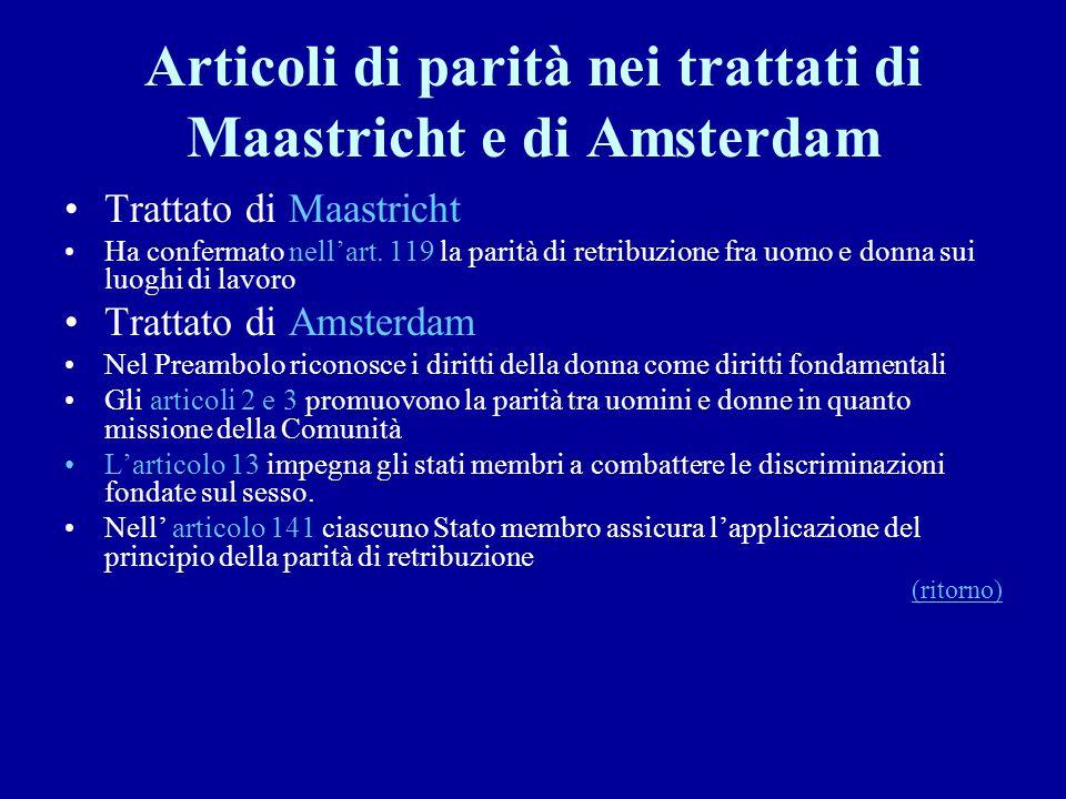 Articoli di parità nei trattati di Maastricht e di Amsterdam Trattato di Maastricht Ha confermato nell'art. 119 la parità di retribuzione fra uomo e d
