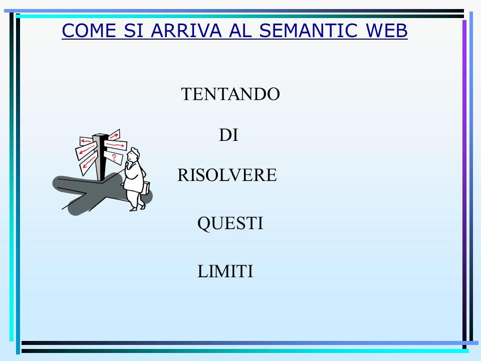 COME SI ARRIVA AL SEMANTIC WEB TENTANDO DI RISOLVERE QUESTI LIMITI