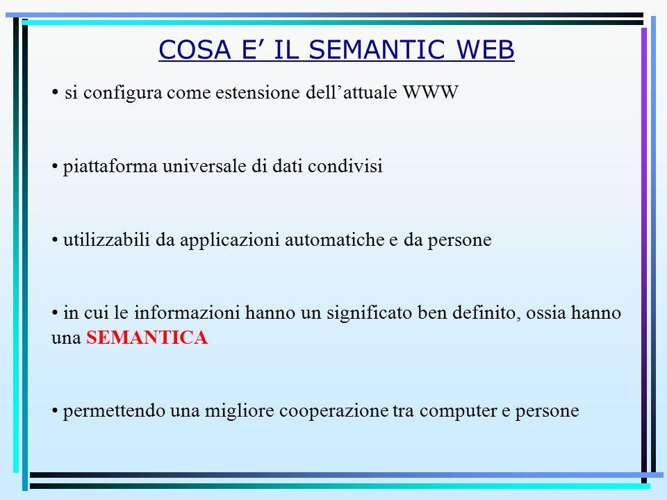 COSA E' IL SEMANTIC WEB si configura come estensione dell'attuale WWW piattaforma universale di dati condivisi utilizzabili da applicazioni automatiche e da persone in cui le informazioni hanno un significato ben definito, ossia hanno una SEMANTICA permettendo una migliore cooperazione tra computer e persone