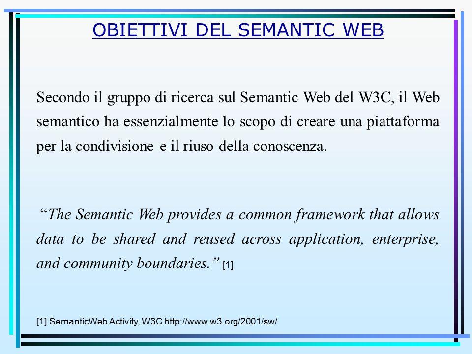 OBIETTIVI DEL SEMANTIC WEB Secondo il gruppo di ricerca sul Semantic Web del W3C, il Web semantico ha essenzialmente lo scopo di creare una piattaforma per la condivisione e il riuso della conoscenza.