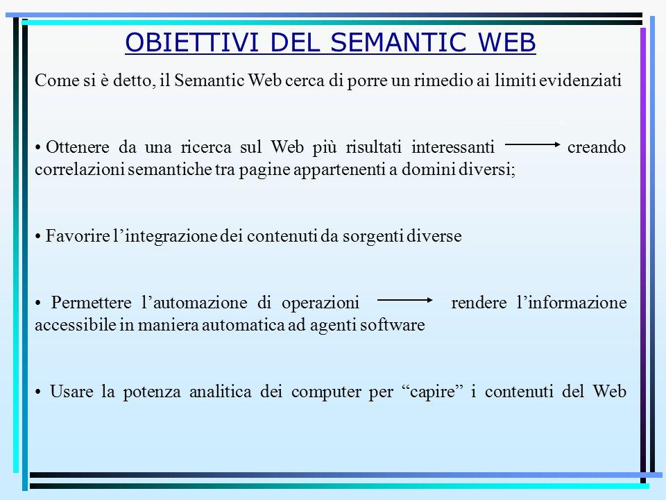 OBIETTIVI DEL SEMANTIC WEB Come si è detto, il Semantic Web cerca di porre un rimedio ai limiti evidenziati Ottenere da una ricerca sul Web più risult