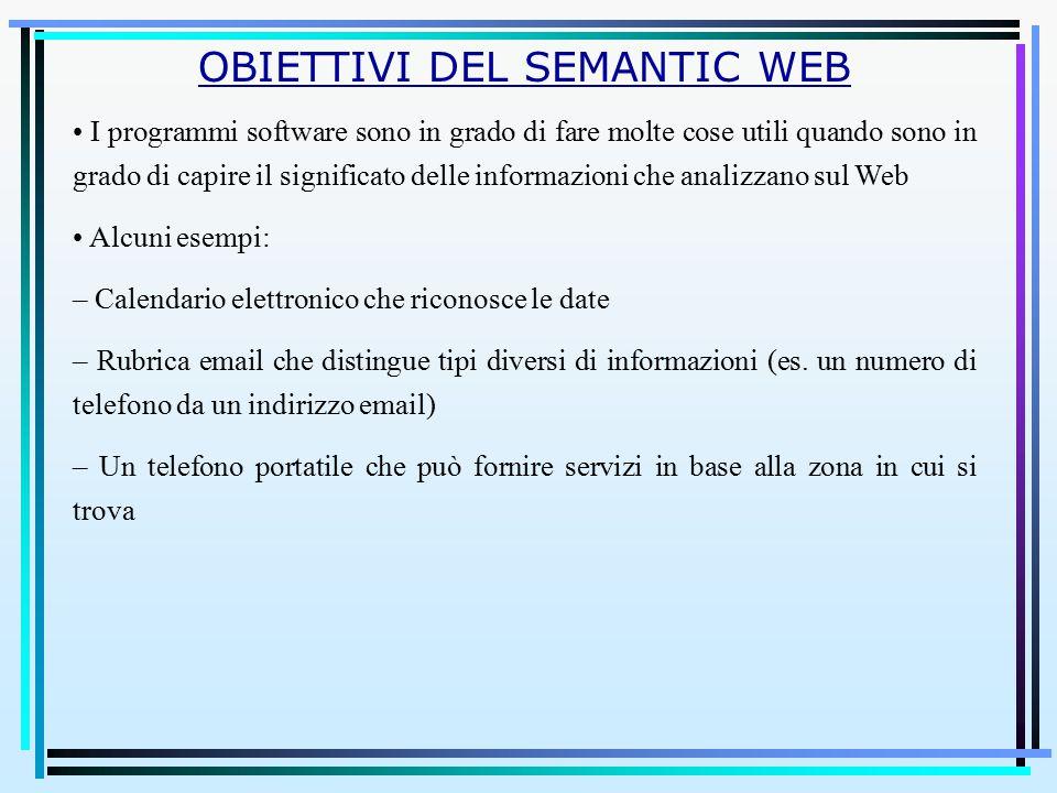 OBIETTIVI DEL SEMANTIC WEB I programmi software sono in grado di fare molte cose utili quando sono in grado di capire il significato delle informazion