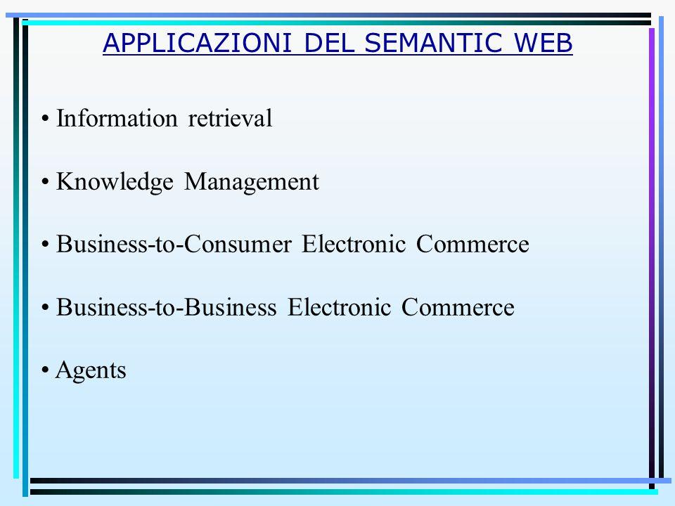APPLICAZIONI DEL SEMANTIC WEB Information retrieval Knowledge Management Business-to-Consumer Electronic Commerce Business-to-Business Electronic Commerce Agents