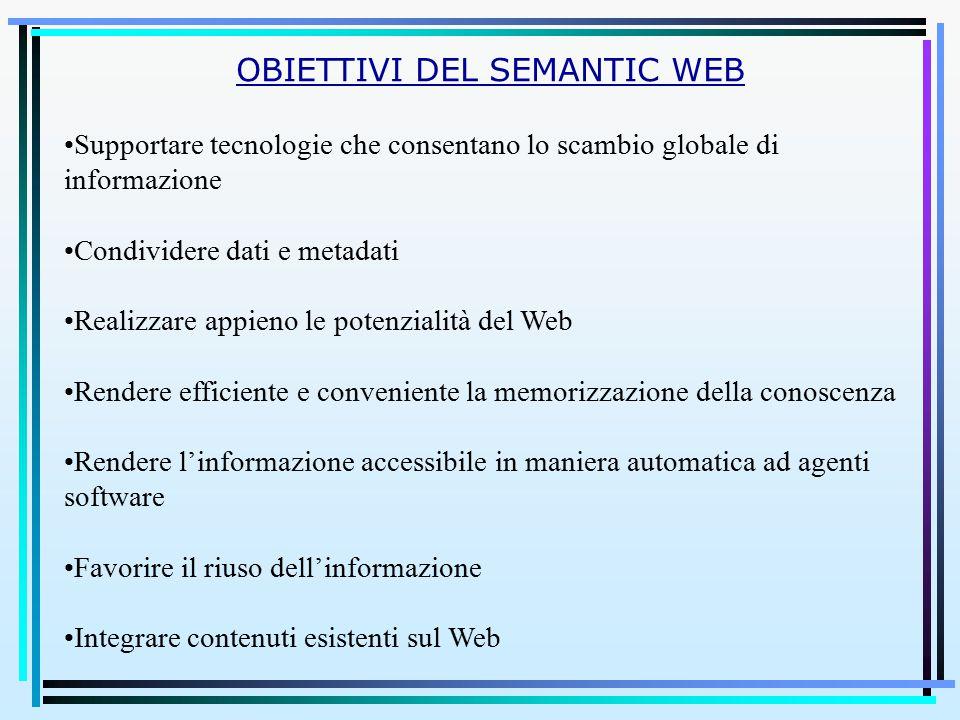 Supportare tecnologie che consentano lo scambio globale di informazione Condividere dati e metadati Realizzare appieno le potenzialità del Web Rendere efficiente e conveniente la memorizzazione della conoscenza Rendere l'informazione accessibile in maniera automatica ad agenti software Favorire il riuso dell'informazione Integrare contenuti esistenti sul Web