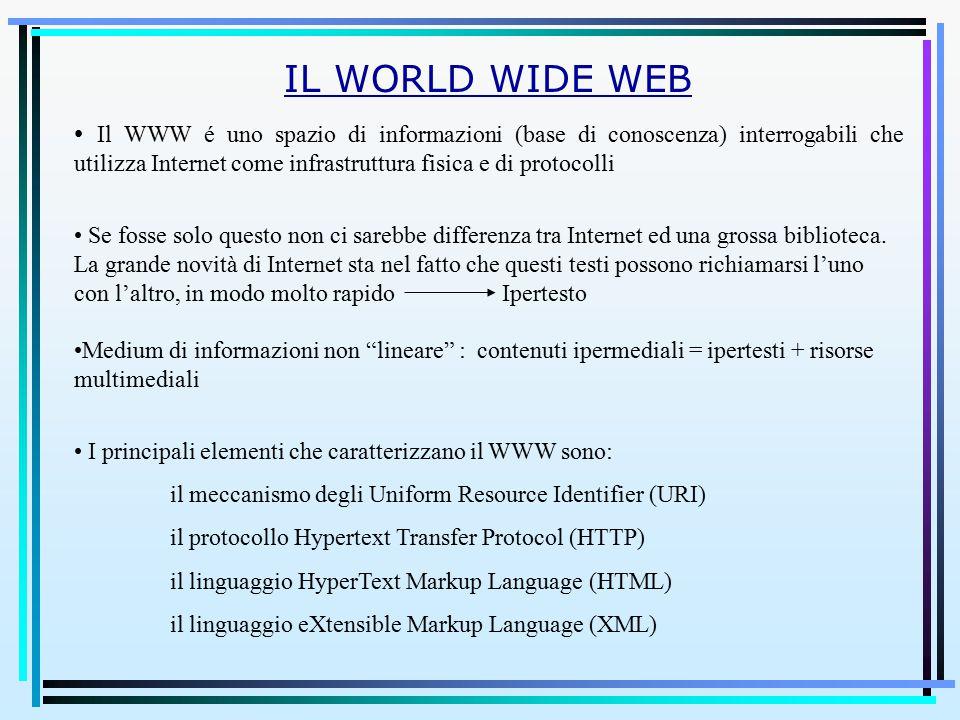 IL WORLD WIDE WEB Il WWW é uno spazio di informazioni (base di conoscenza) interrogabili che utilizza Internet come infrastruttura fisica e di protocolli Se fosse solo questo non ci sarebbe differenza tra Internet ed una grossa biblioteca.