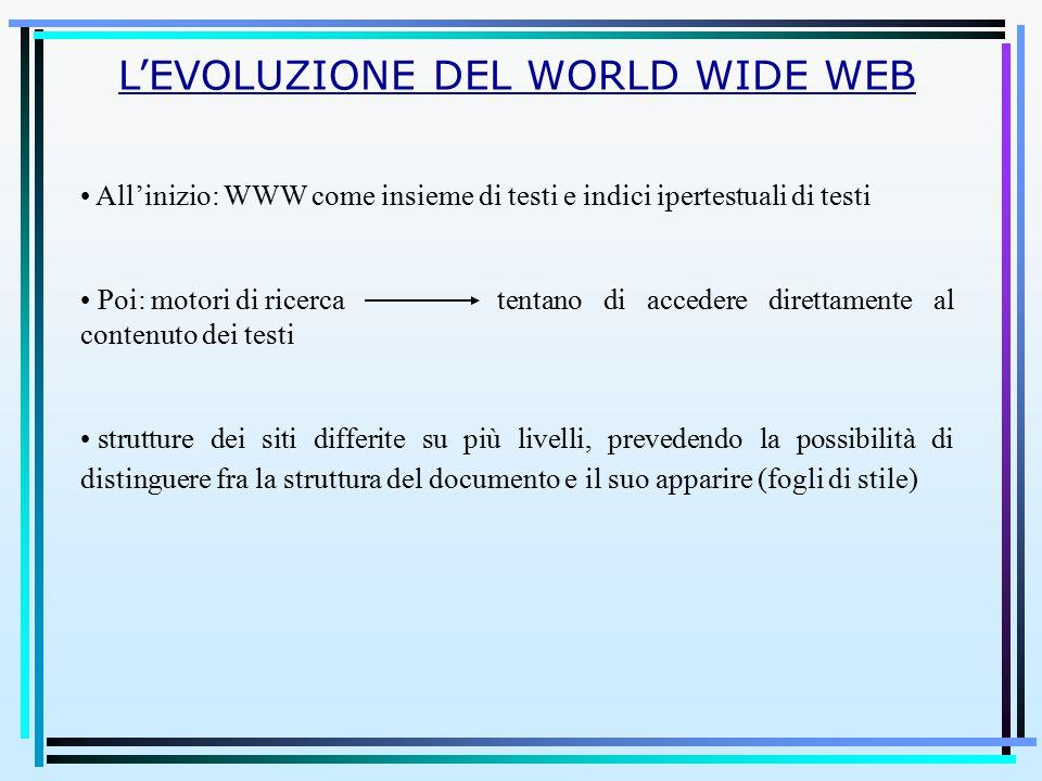 L'EVOLUZIONE DEL WORLD WIDE WEB All'inizio: WWW come insieme di testi e indici ipertestuali di testi Poi: motori di ricerca tentano di accedere direttamente al contenuto dei testi strutture dei siti differite su più livelli, prevedendo la possibilità di distinguere fra la struttura del documento e il suo apparire (fogli di stile)