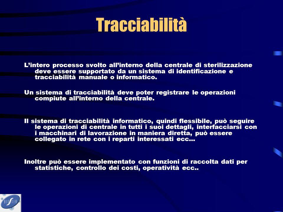 Tracciabilità L'intero processo svolto all'interno della centrale di sterilizzazione deve essere supportato da un sistema di identificazione e traccia