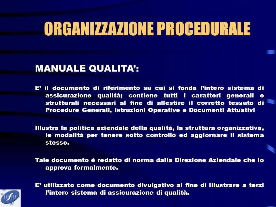 ORGANIZZAZIONE PROCEDURALE MANUALE QUALITA': E' il documento di riferimento su cui si fonda l'intero sistema di assicurazione qualità; contiene tutti