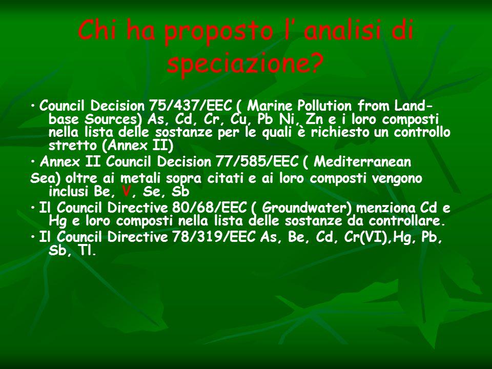 Chi ha proposto l' analisi di speciazione? Council Decision 75/437/EEC ( Marine Pollution from Land- base Sources) As, Cd, Cr, Cu, Pb Ni, Zn e i loro