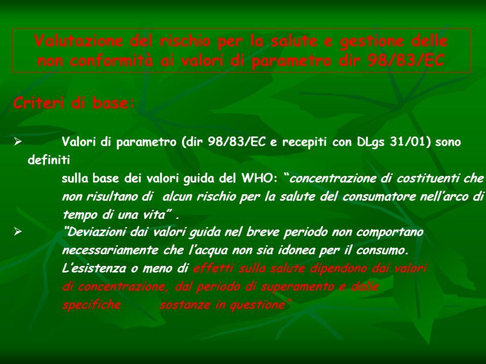 """Criteri di base:  Valori di parametro (dir 98/83/EC e recepiti con DLgs 31/01) sono definiti sulla base dei valori guida del WHO: """"concentrazione di"""