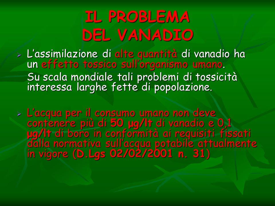IL PROBLEMA DEL VANADIO  L'assimilazione di alte quantità di vanadio ha un effetto tossico sull'organismo umano. Su scala mondiale tali problemi di t