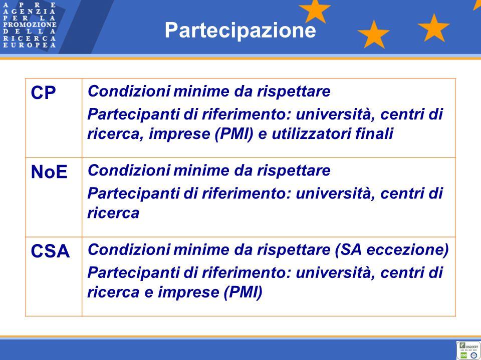 Partecipazione CP Condizioni minime da rispettare Partecipanti di riferimento: università, centri di ricerca, imprese (PMI) e utilizzatori finali NoE Condizioni minime da rispettare Partecipanti di riferimento: università, centri di ricerca CSA Condizioni minime da rispettare (SA eccezione) Partecipanti di riferimento: università, centri di ricerca e imprese (PMI)