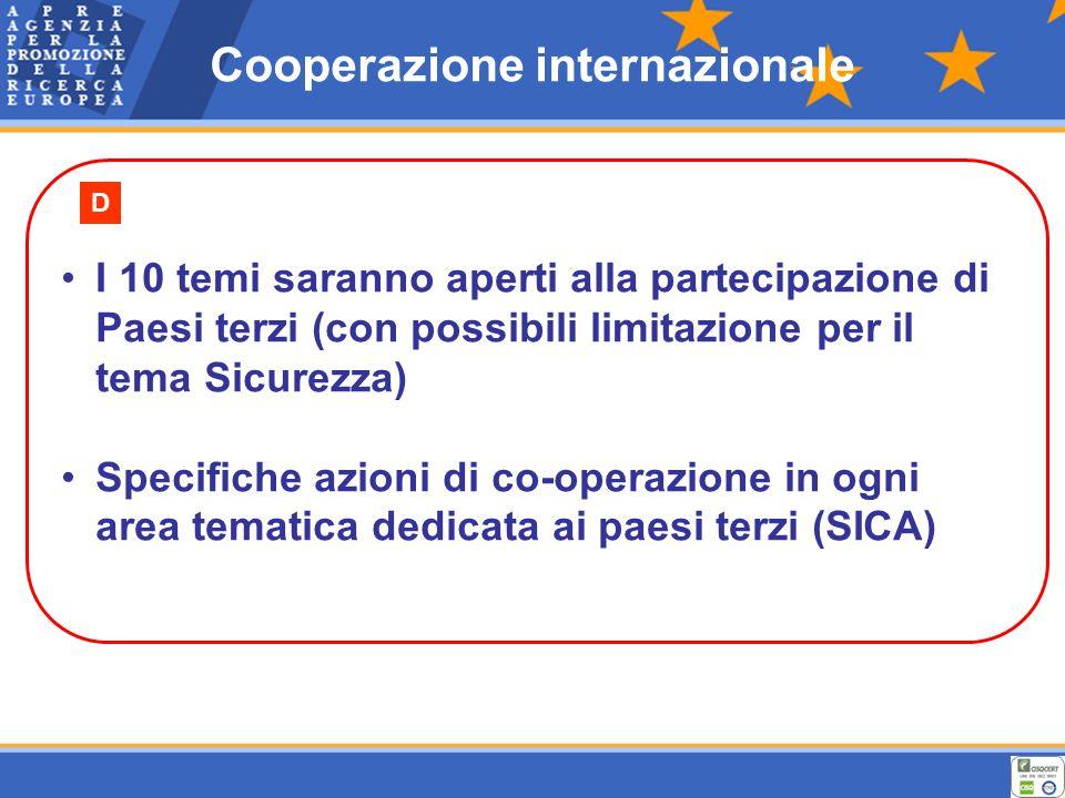 Cooperazione internazionale D I 10 temi saranno aperti alla partecipazione di Paesi terzi (con possibili limitazione per il tema Sicurezza) Specifiche azioni di co-operazione in ogni area tematica dedicata ai paesi terzi (SICA)