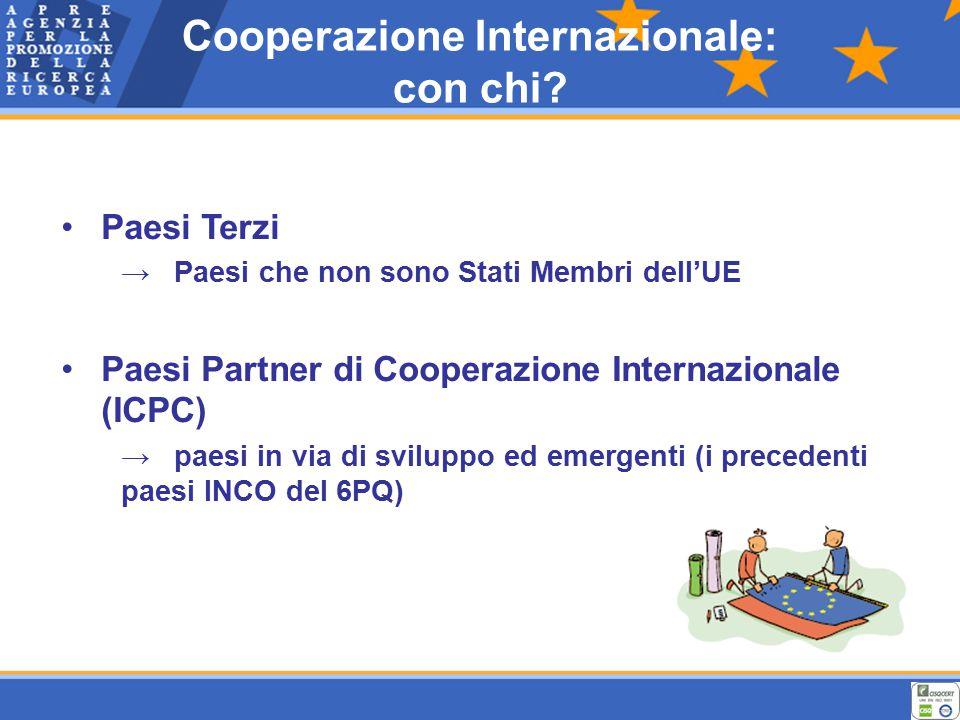 Paesi Terzi →Paesi che non sono Stati Membri dell'UE Paesi Partner di Cooperazione Internazionale (ICPC) →paesi in via di sviluppo ed emergenti (i precedenti paesi INCO del 6PQ) Cooperazione Internazionale: con chi