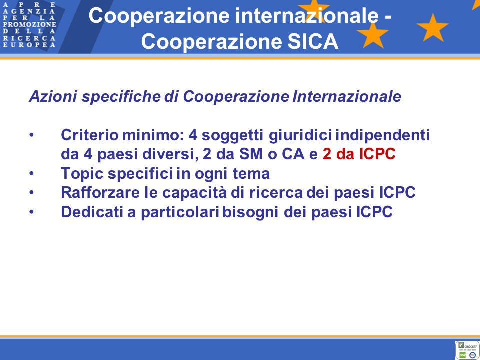 Azioni specifiche di Cooperazione Internazionale Criterio minimo: 4 soggetti giuridici indipendenti da 4 paesi diversi, 2 da SM o CA e 2 da ICPC Topic specifici in ogni tema Rafforzare le capacità di ricerca dei paesi ICPC Dedicati a particolari bisogni dei paesi ICPC Cooperazione internazionale - Cooperazione SICA