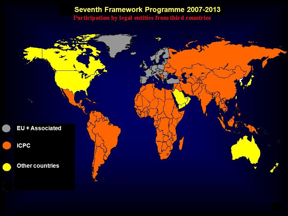 EU + Associated ICPC Other countries Seventh Framework Programme 2007-2013