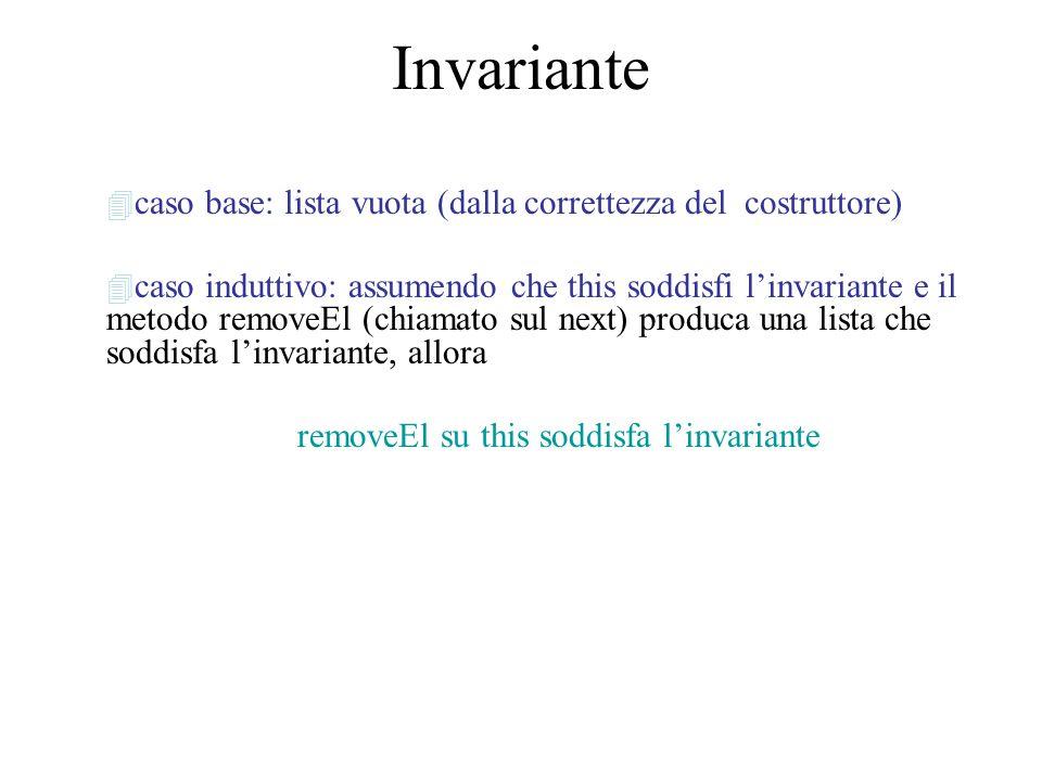 Invariante 4 caso base: lista vuota (dalla correttezza del costruttore) 4 caso induttivo: assumendo che this soddisfi l'invariante e il metodo removeEl (chiamato sul next) produca una lista che soddisfa l'invariante, allora removeEl su this soddisfa l'invariante