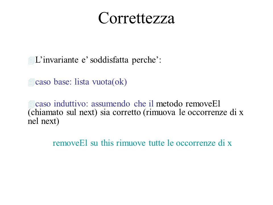Correttezza 4 L'invariante e' soddisfatta perche': 4 caso base: lista vuota(ok) 4 caso induttivo: assumendo che il metodo removeEl (chiamato sul next) sia corretto (rimuova le occorrenze di x nel next) removeEl su this rimuove tutte le occorrenze di x