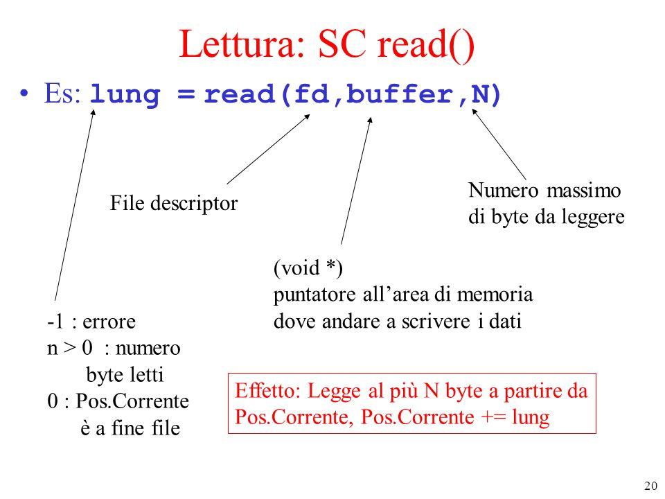 20 Lettura: SC read() Es: lung = read(fd,buffer,N) File descriptor (void *) puntatore all'area di memoria dove andare a scrivere i dati Numero massimo di byte da leggere -1 : errore n > 0 : numero byte letti 0 : Pos.Corrente è a fine file Effetto: Legge al più N byte a partire da Pos.Corrente, Pos.Corrente += lung