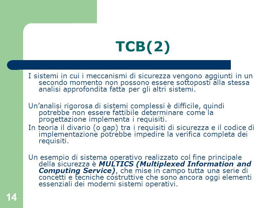 14 TCB(2) I sistemi in cui i meccanismi di sicurezza vengono aggiunti in un secondo momento non possono essere sottoposti alla stessa analisi approfondita fatta per gli altri sistemi.