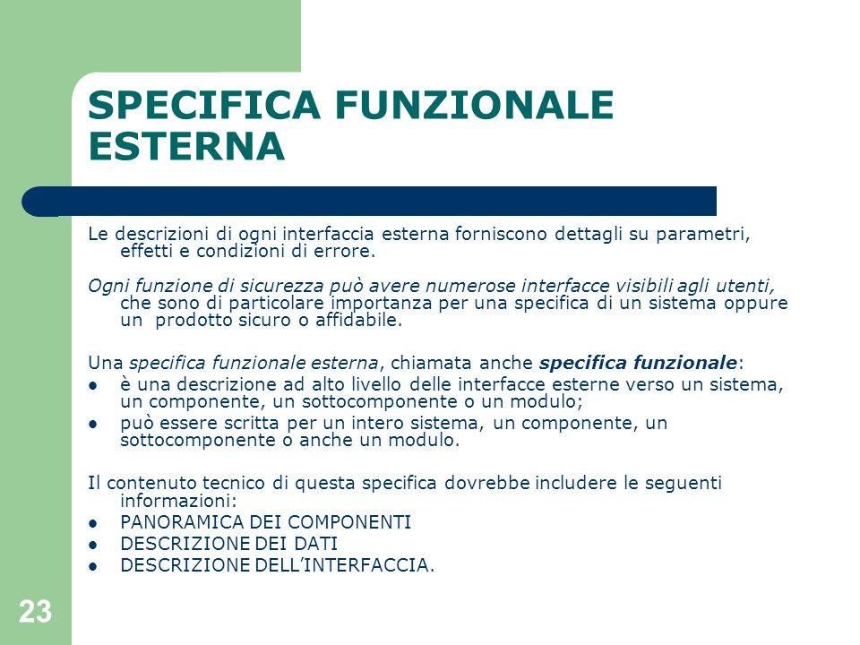 23 SPECIFICA FUNZIONALE ESTERNA Le descrizioni di ogni interfaccia esterna forniscono dettagli su parametri, effetti e condizioni di errore.