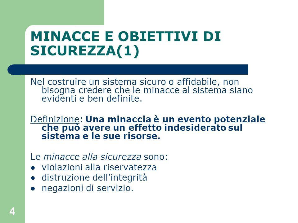 4 MINACCE E OBIETTIVI DI SICUREZZA(1) Nel costruire un sistema sicuro o affidabile, non bisogna credere che le minacce al sistema siano evidenti e ben definite.