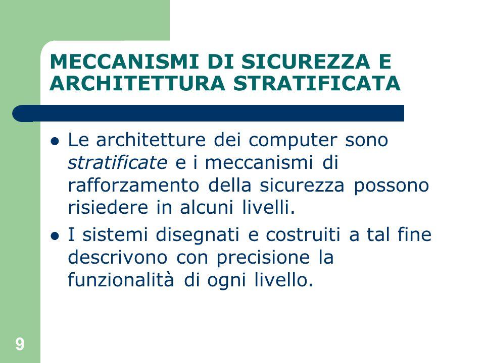 9 MECCANISMI DI SICUREZZA E ARCHITETTURA STRATIFICATA Le architetture dei computer sono stratificate e i meccanismi di rafforzamento della sicurezza possono risiedere in alcuni livelli.
