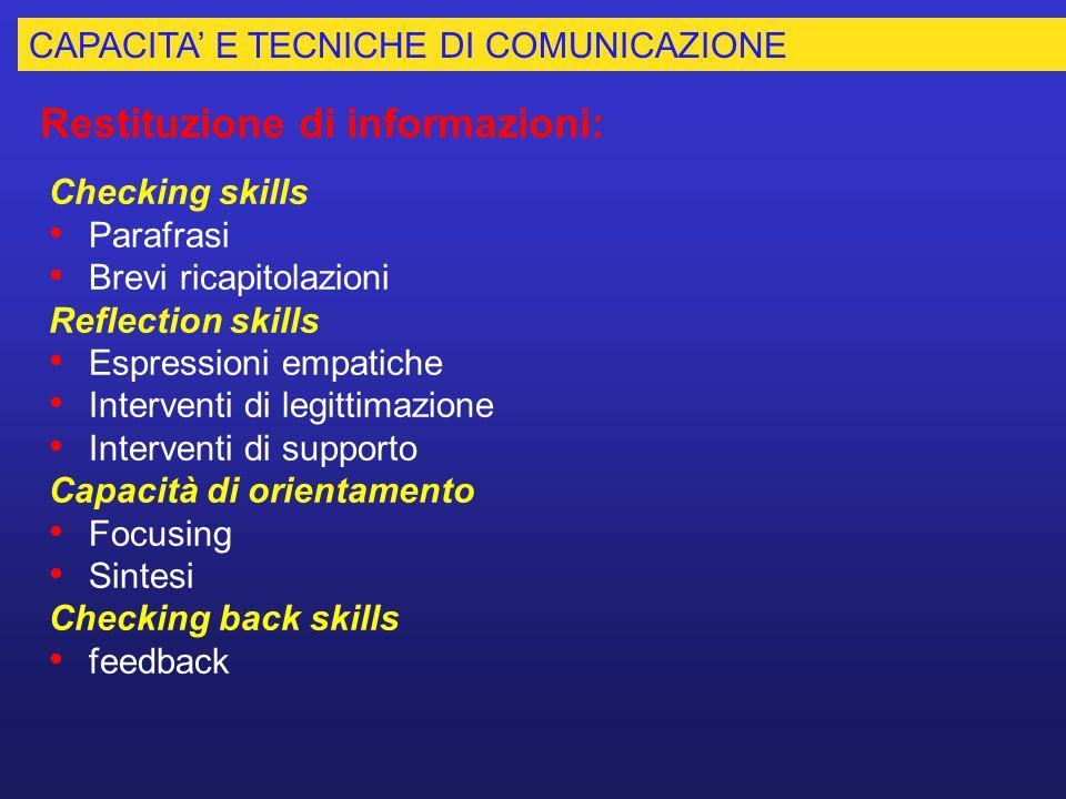 IL RUOLO DELLA COMUNICAZIONE La comunicazione ha tre grandi funzioni all'interno del rapporto farmacista-paziente: Raccolta di informazioni Restituzio