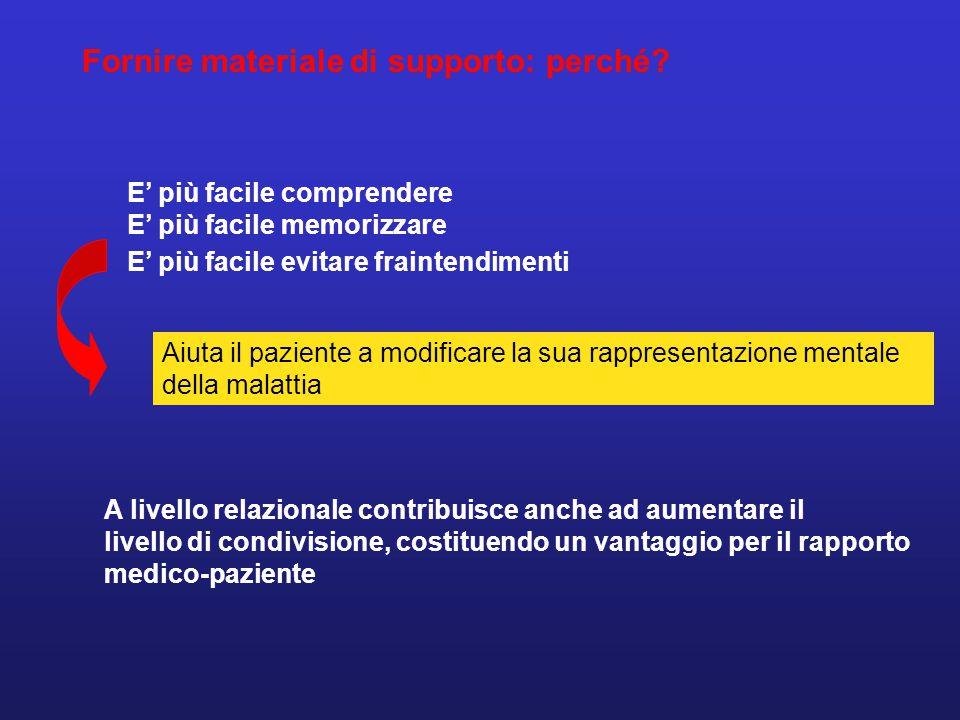 1 paziente su 40 smette di fumare Cochrane Library, 2004 Efficacia dell'intervento minimo DURATA DEL CONTATTO E STIMA DELL AUMENTO DELLA PROBABILITÀ DI SMETTERE NESSUN CONTATTO 1 COUNSELLING MINIMO (< 3 MINUTI) 1.3 COUNSELLING MEDIO (3-10 MINUTI) 1.6 COUNSELLING LUNGO (> 10 MINUTI) 2.3