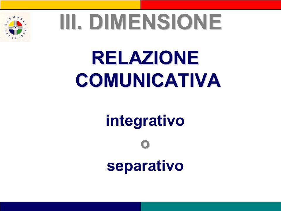 III. DIMENSIONE RELAZIONE COMUNICATIVA integrativoo separativo