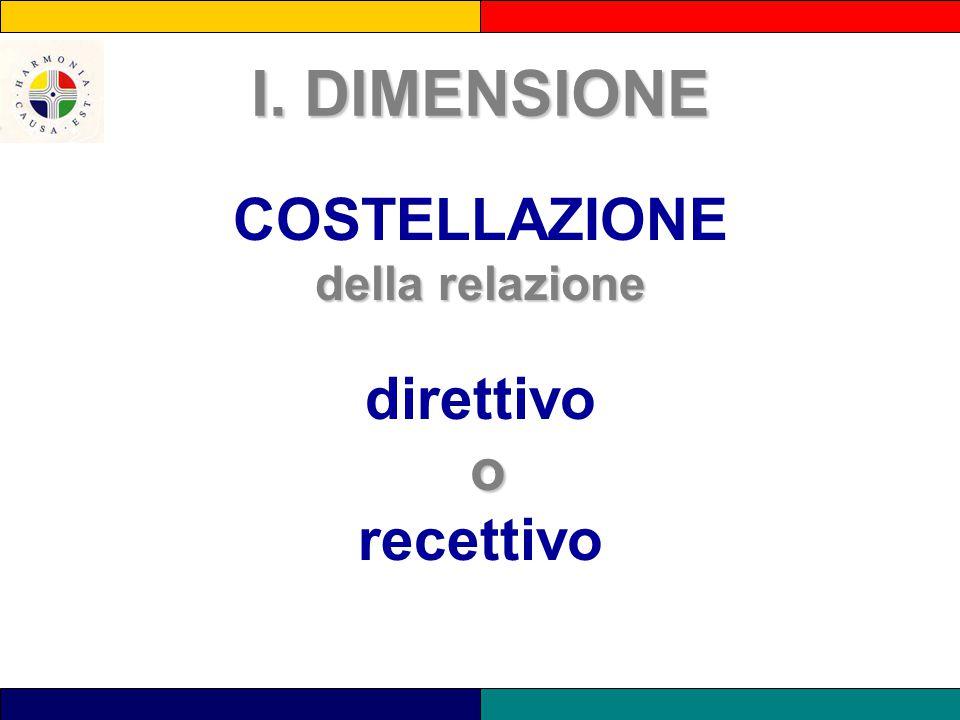 I. DIMENSIONE COSTELLAZIONE della relazione direttivo o recettivo