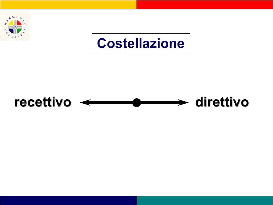 direttivorecettivo Costellazione
