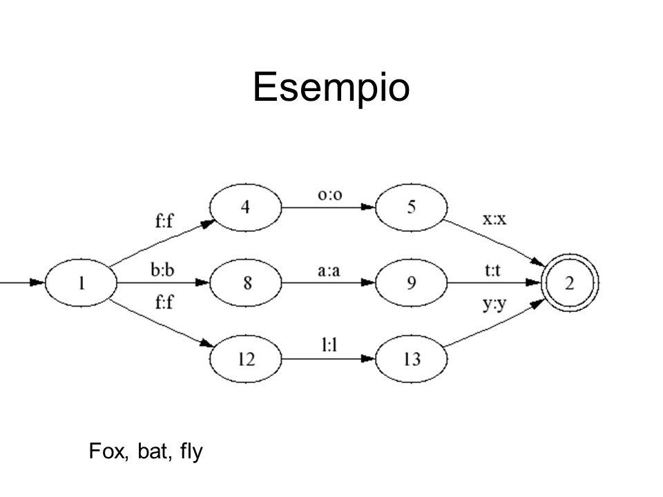 Esempio Fox, bat, fly