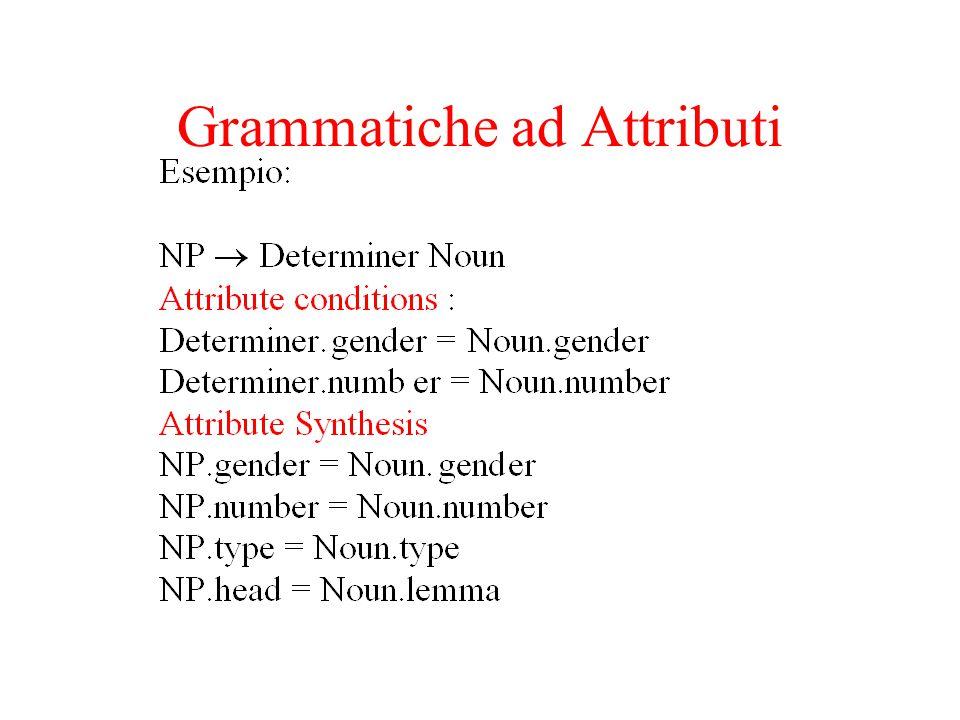 Grammatiche ad Attributi