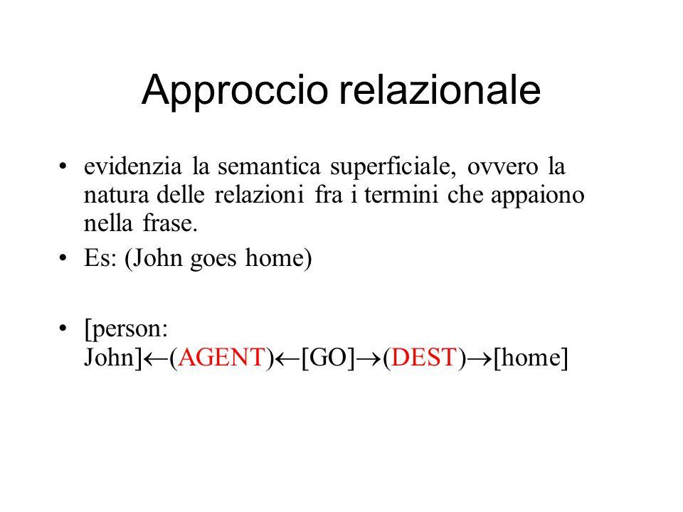 Approccio relazionale evidenzia la semantica superficiale, ovvero la natura delle relazioni fra i termini che appaiono nella frase.