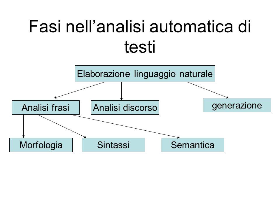 Analisi Sintattica